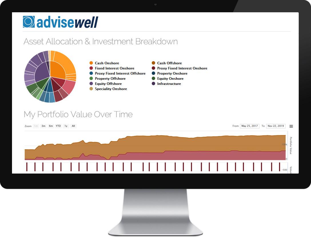 OMNIEngage Advisor Sales Tool